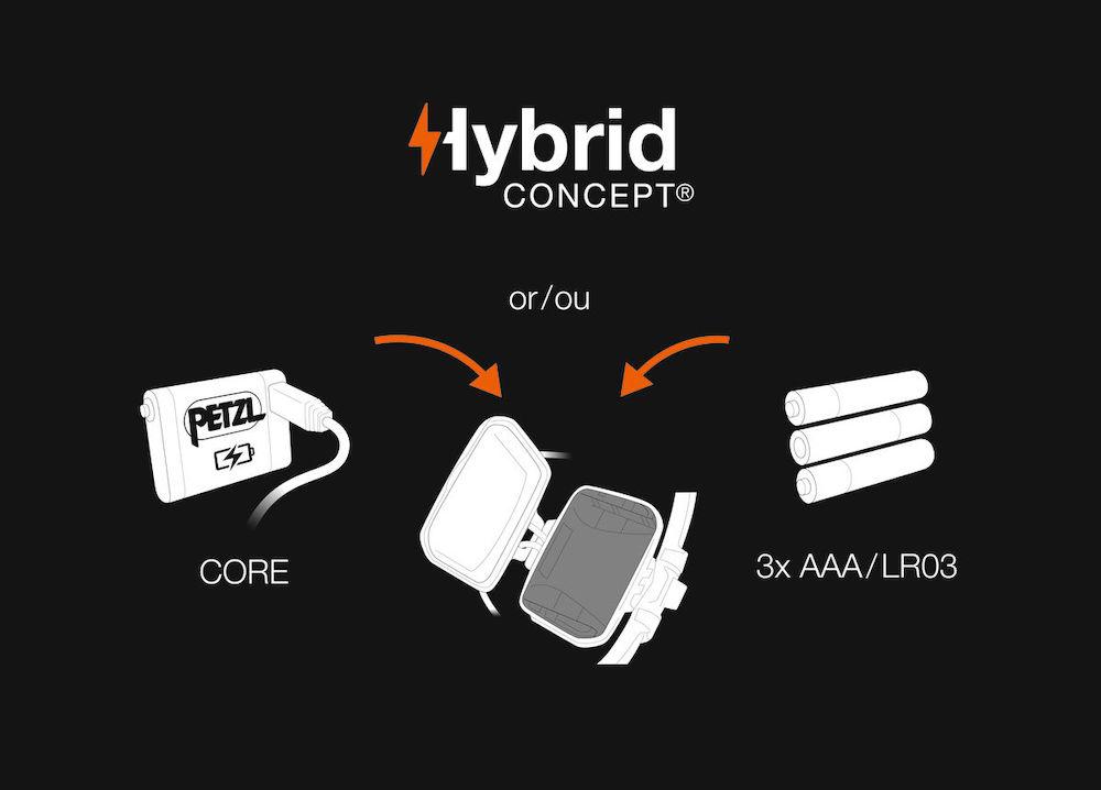 Petzl Iko Core Stirnlampe,  Hybrid Concept